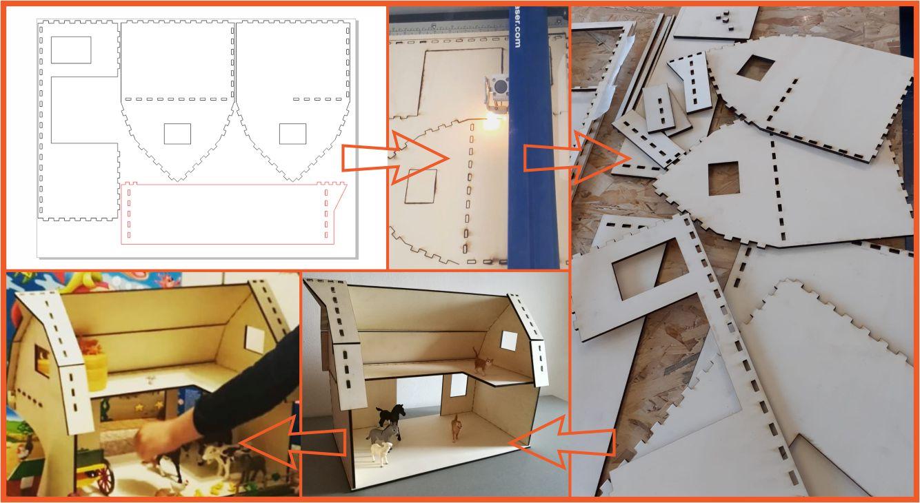 Proiectare și design 2D